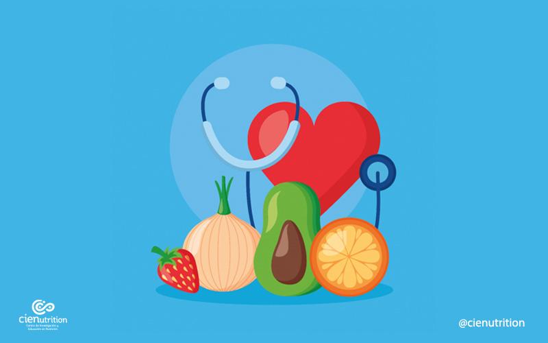 Recomendaciones de alimentación en pacientes con COVID-19